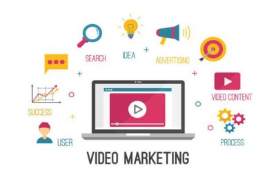 Video Marketing Adridge media